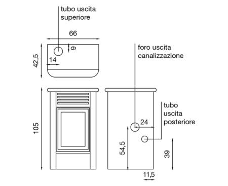 scheda tecnica palladio hp140